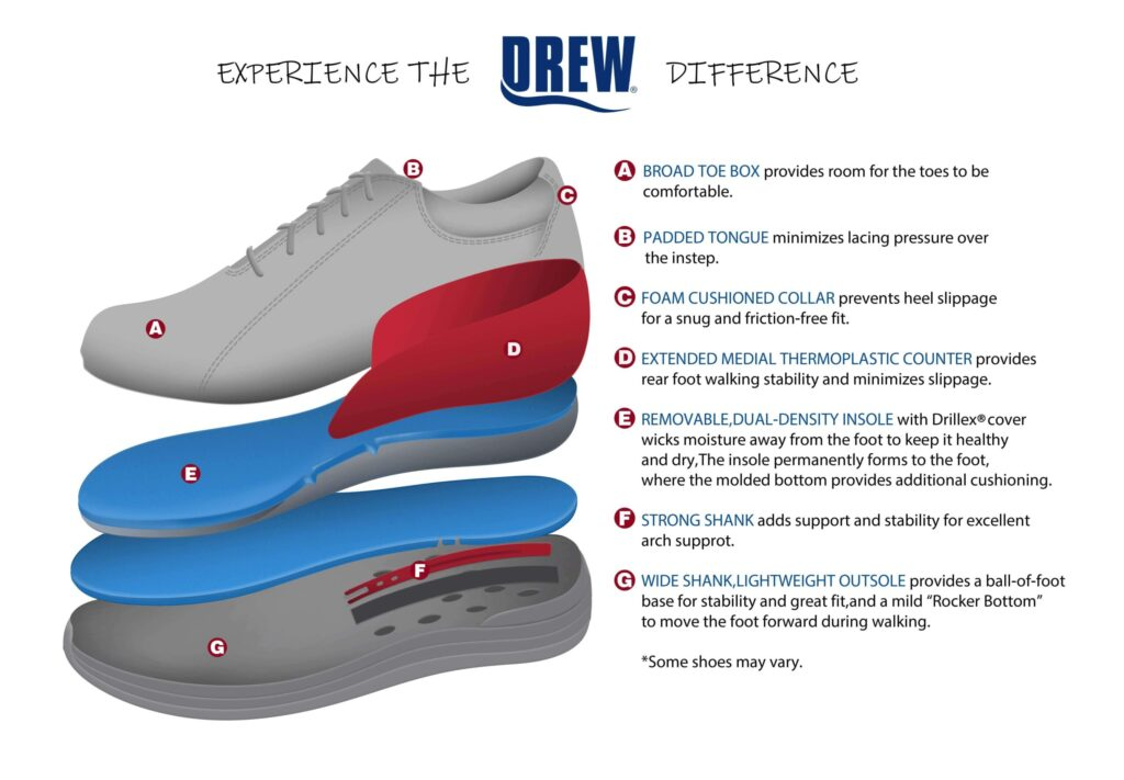 orthotic insoles in Schertz, Products